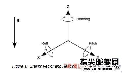 3轴陀螺仪传感器和3轴加速度传感器的工作原理