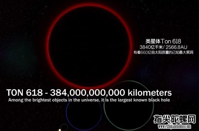 宇宙中最大的黑洞TON618是否有可能吞了整个宇宙?