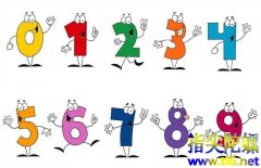 阿拉伯数字是哪个国家发明的?阿拉伯数字是谁发明的?阿拉伯数字的由来