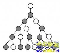 斐波那契数列是怎么来的?斐波那契数列与黄金数有什么联系?