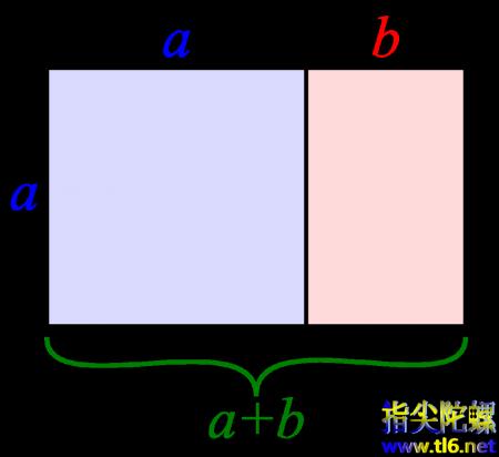 黄金分割率:将数学与美学联系在一起神圣比例