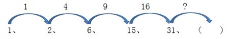 平方怎么算?数字规律