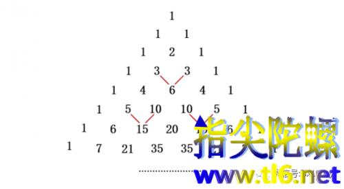 帕斯卡三角形和斐波那契数列