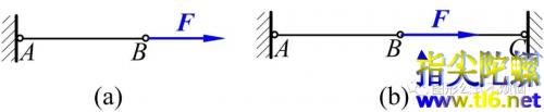 超静定与瞬变体系有没有关系?